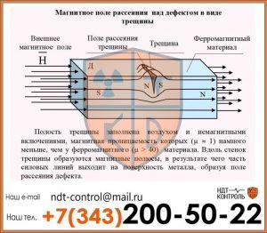Магнитопорошковый контроль сварных швов